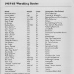 WSU wrestling team roster, 1987-1988