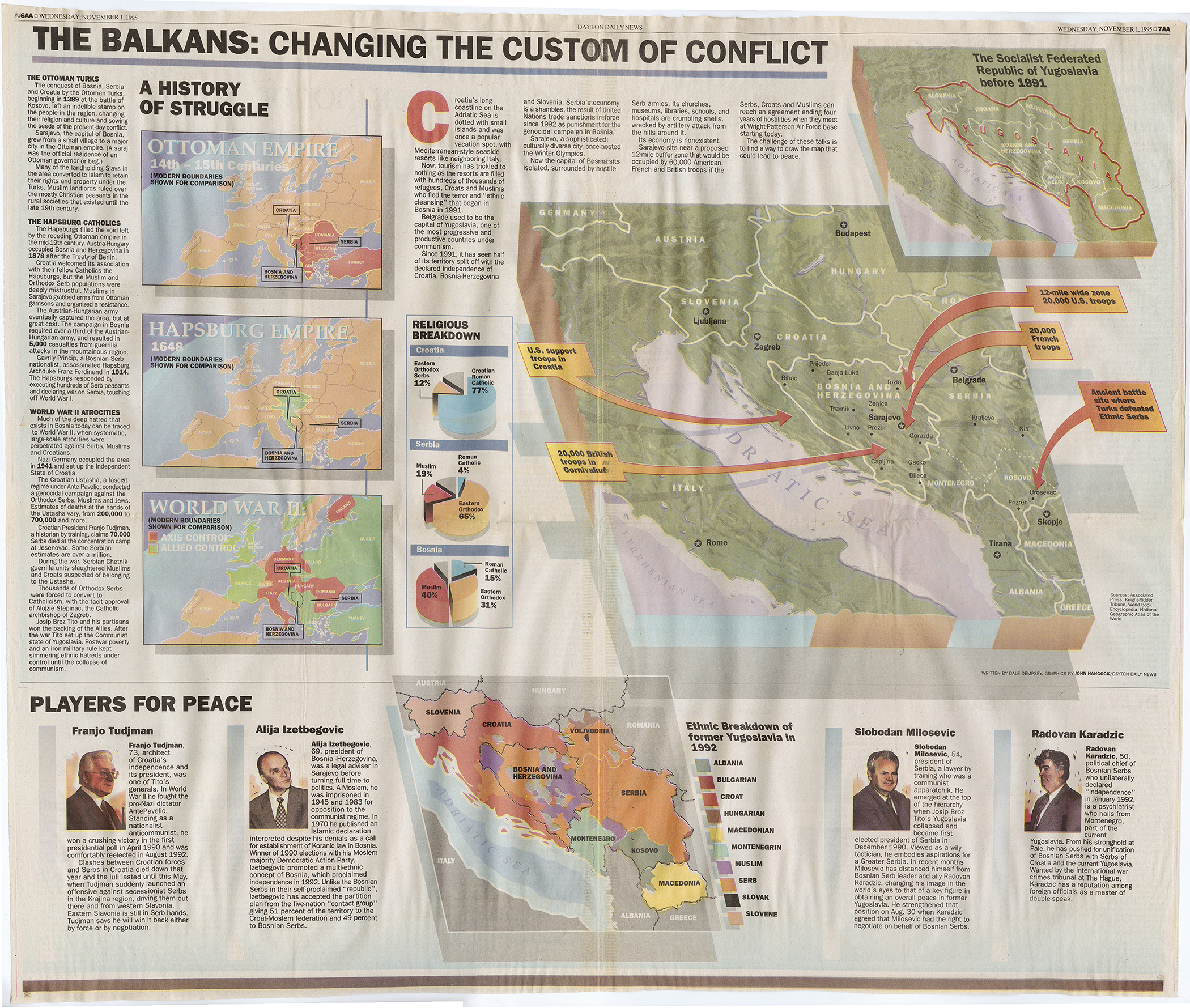 """The Balkans: Changing the Custom of Conflict,"" Dayton Daily News, November 1, 1995, page 6AA, from MS-411"