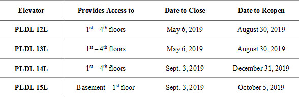 Elevator PLDL 12L provides access to 1st – 4th floors. It will close May 6, 2019 and reopen August 30, 2019. Elevator PLDL 13 provides access to the 1st – 4th floors. It will close May 6, 2019 and reopen August 30, 2019. Elevator PLDL 14L provides access to 1st – 4th floors. It will close Sept. 3, 2019 and reopen December 31, 2019. Elevator PLDL 15L provides access to the Basement – 1st floor. It will close Sept. 3, 2019 and reopen October 5, 2019.